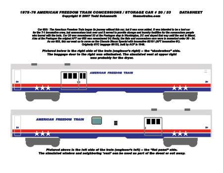 American Freedom Train Car 20 Decals by Accuen