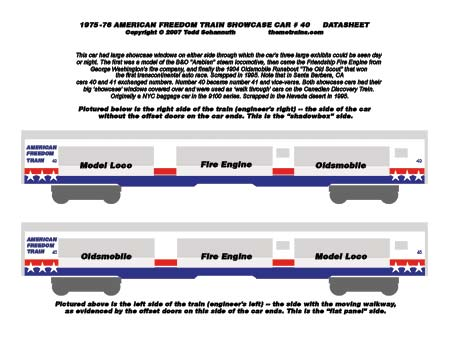 American Freedom Train Car 40 Decals by Accuen