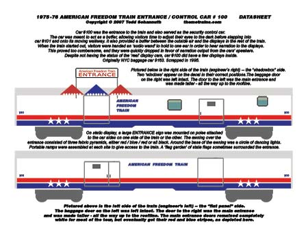 American Freedom Train Car 100 Decals by Accuen