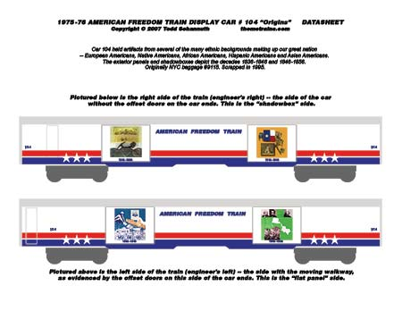 American Freedom Train Car 104 Decals by Accuen