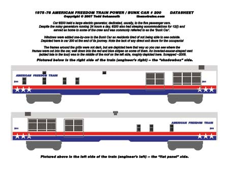 American Freedom Train Car 200 Decals by Accuen