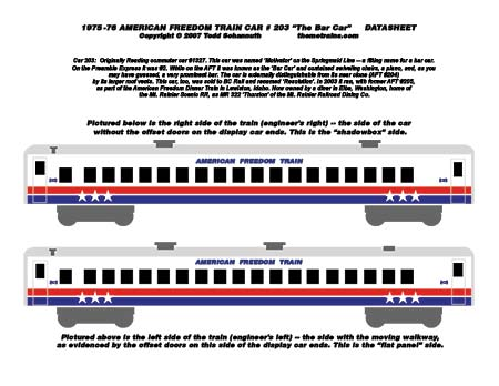 American Freedom Train Car 203 Decals by Accuen