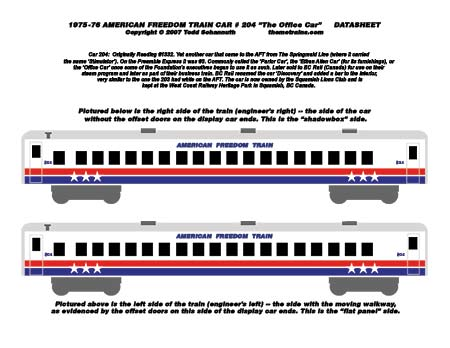 American Freedom Train Car 204 Decals by Accuen
