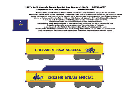 Chessie Steam Special Decals by Accuen